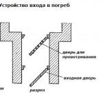 Как-построить-своими-руками-погреб-устройство-входа-в-погреб