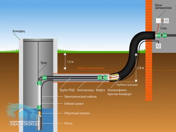 схема-размещения-греющего-кабеля