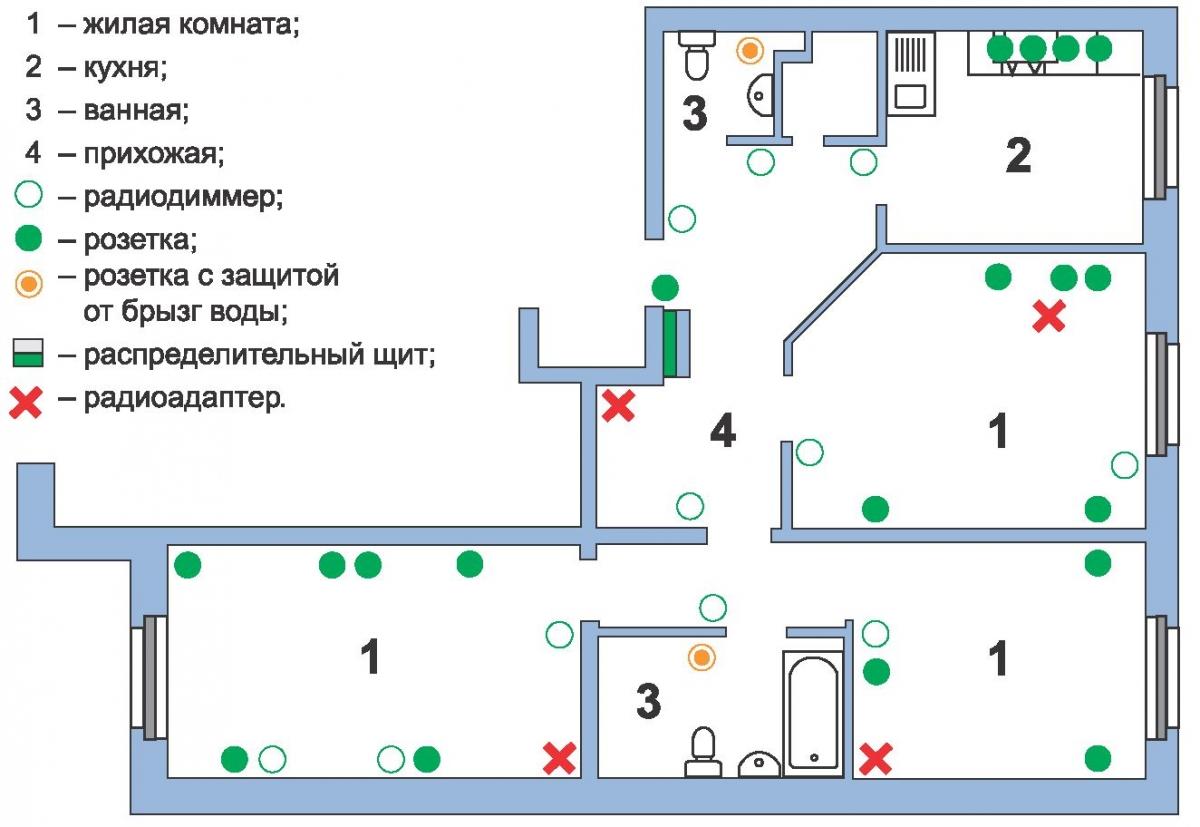 електрична схема в квартирі