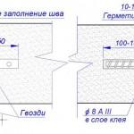 Primeryi-resheniya-deformatsirnnyih-shvov