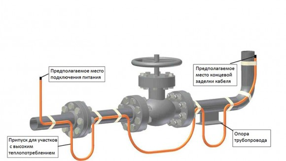 Samoregulirujushij-grejushij-kabel-dla-vodoprovoda-15-shema-ustanovki-kabela1