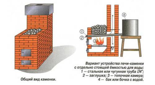 Shema-pechi-kamenki2