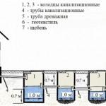 Shema-septikov-iz-betonnyh-kolec