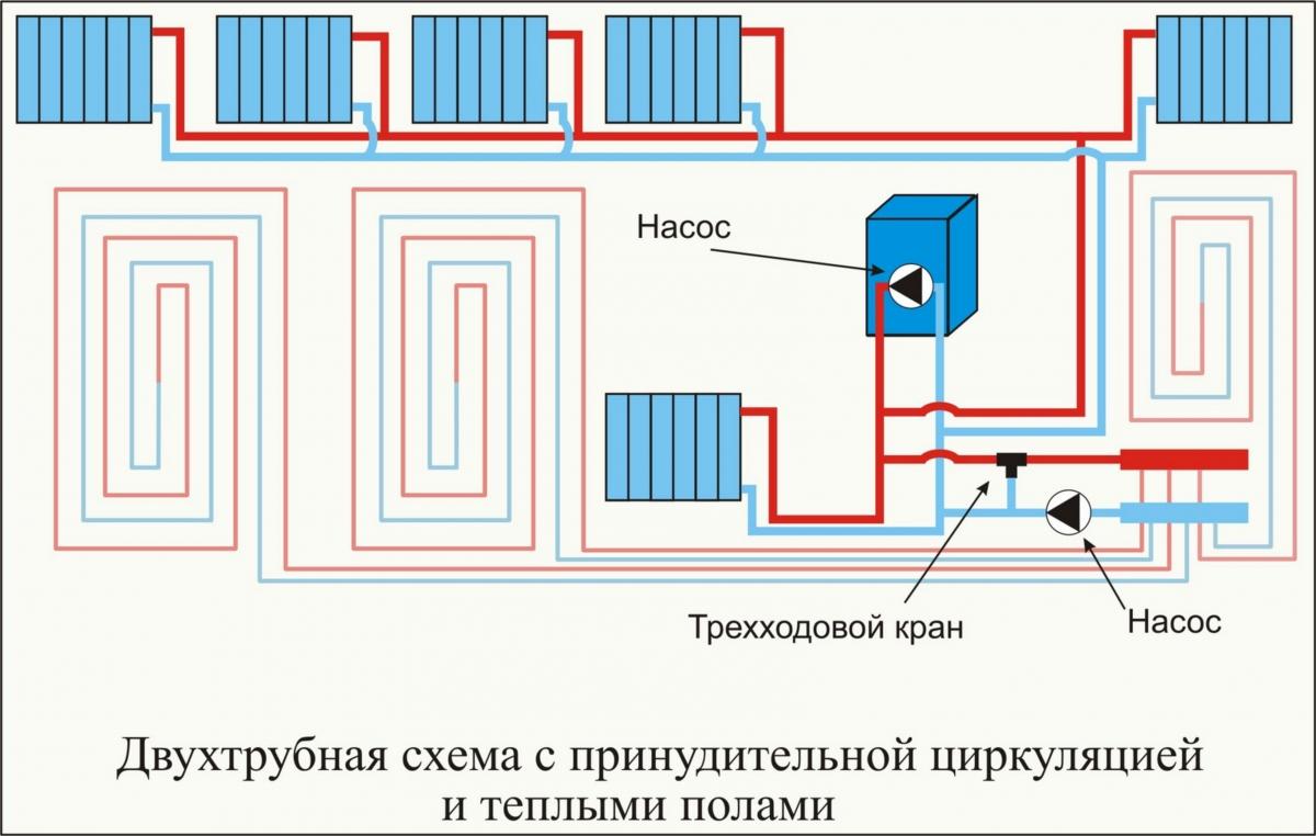 Как собрать отопление в доме своими руками схема