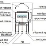 gazovie-kotel7