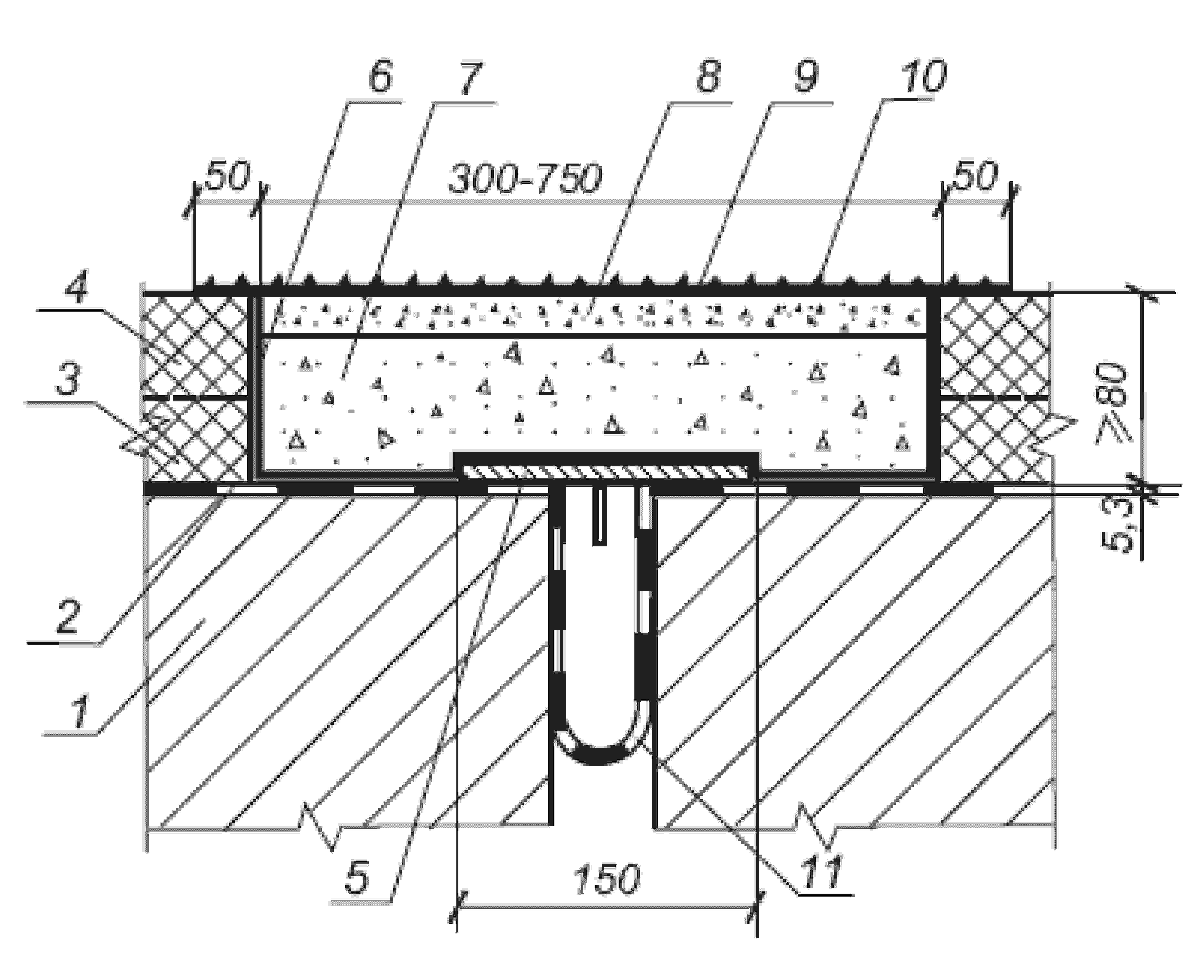 Как сделать деформационные швы 951