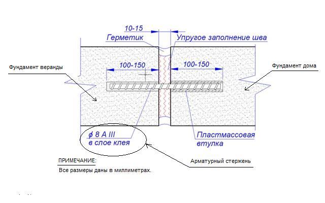 Материалы для герметизации швов панельных домов