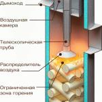 kotly_dlitelnogo_goreniya-03