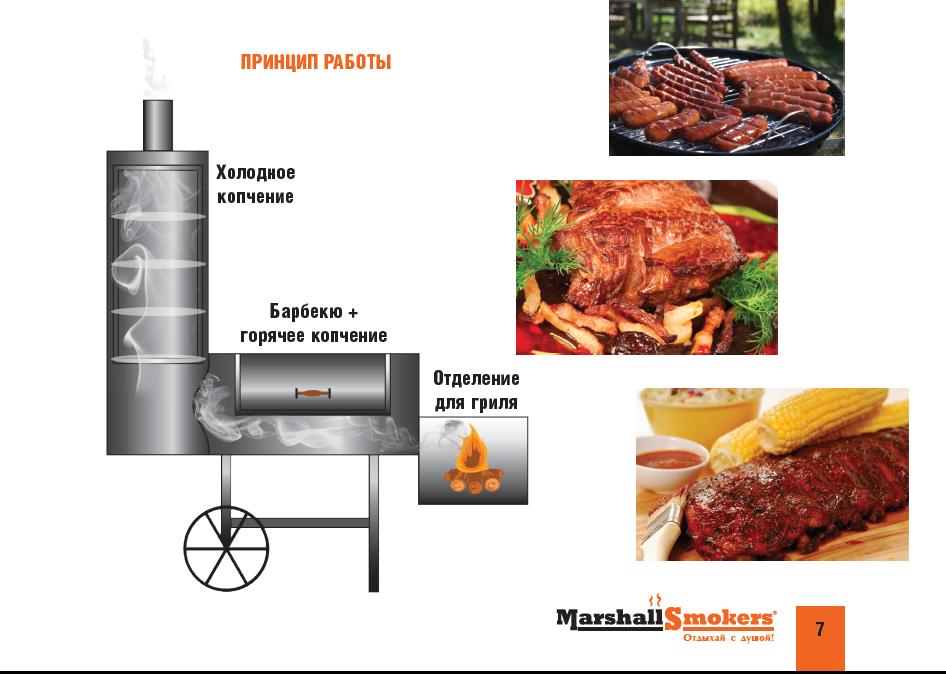 Коптильня мангал и барбекю в одном своими