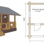 proekt-bani-s-verandoi-tipa-tramvai