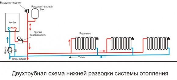 schema-otopleniay