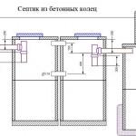 septik-iz-betonnyh-kolec-chertezh