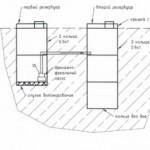septik-iz-betonnyx-kolec-svoimi-rukami-2