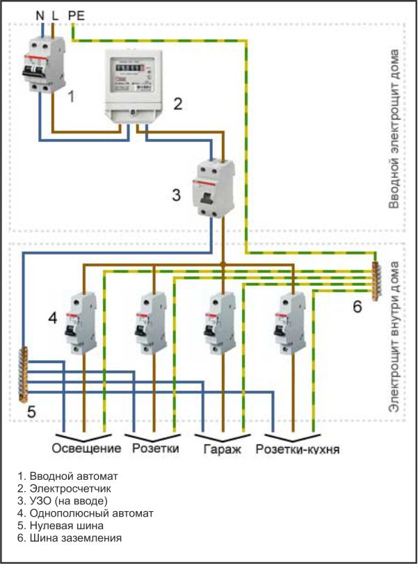 Установка электросчётчиков своими руками