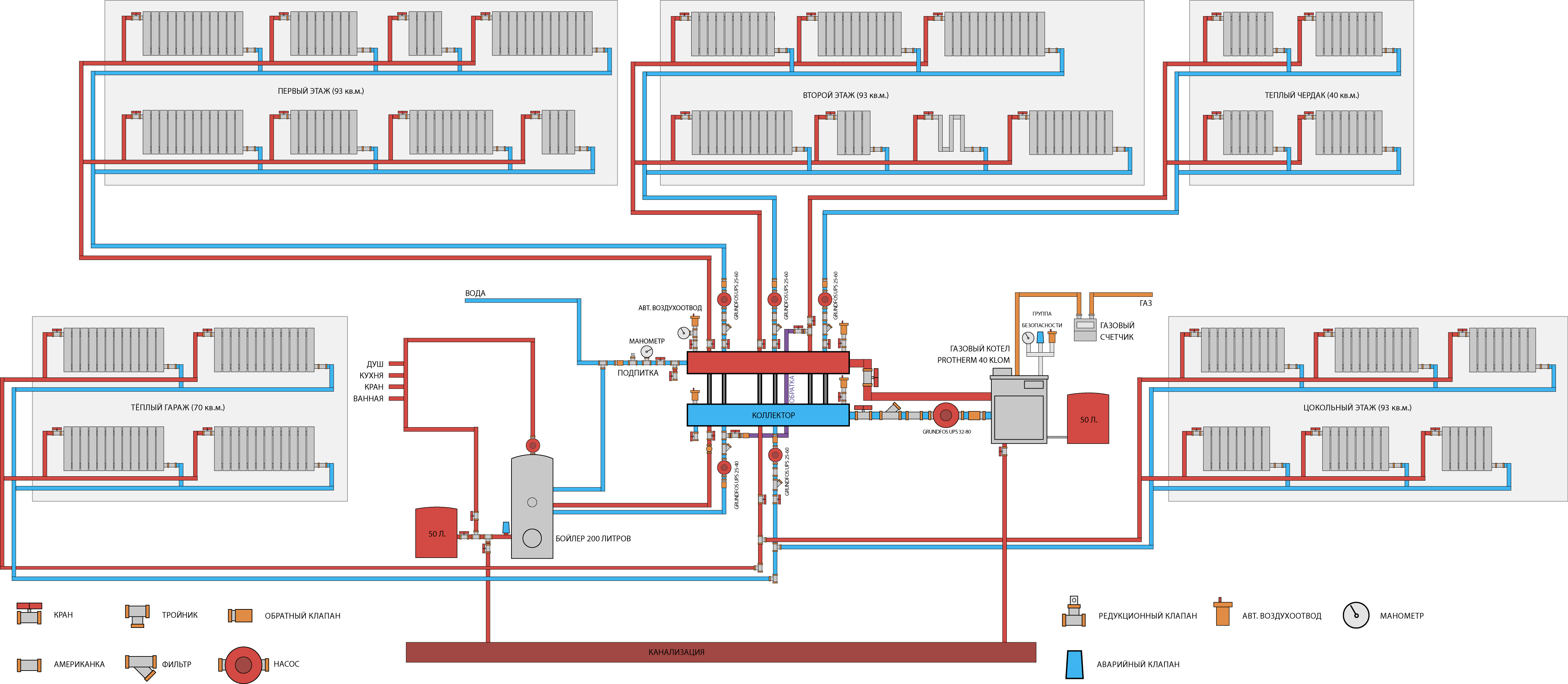 Отопление в доме схема подключения