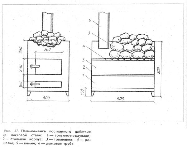 Чертежи печи для бани своими руками из металла чертежи с баком для воды