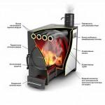 Как выбрать твердотопливный котел длительного горения