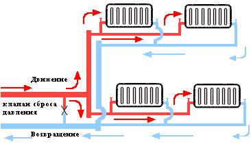 Отопление частного дома своими руками схемы двухтрубная