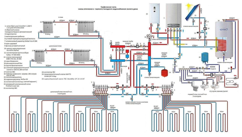 Схемы отопление в доме