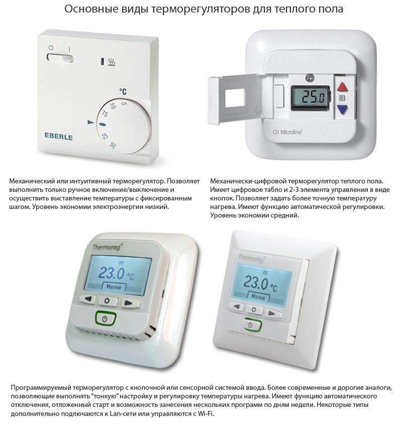 Разновидность термостатов