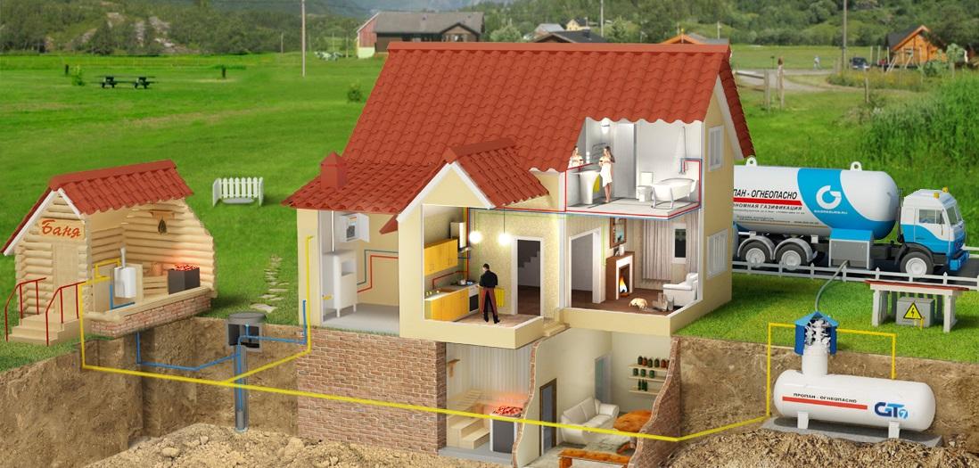Как сделать проект газификации для частного дома самому