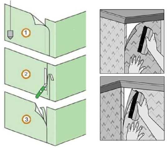 Рекомендации по отделке стен обоями