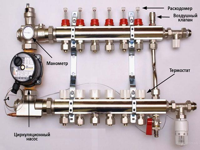 Потребность модуля со связкой терморегулирования