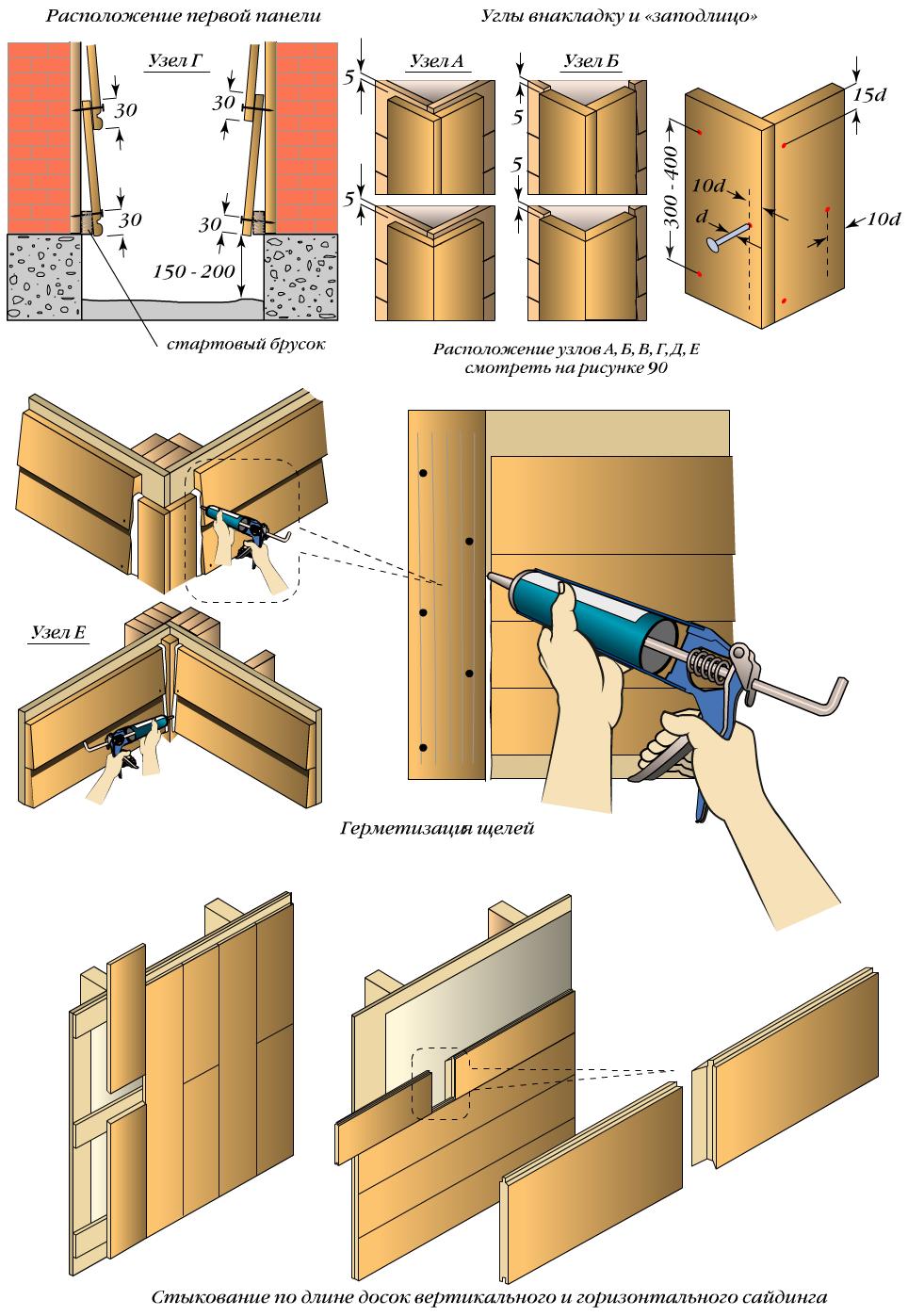 Как сделать монтаж блок
