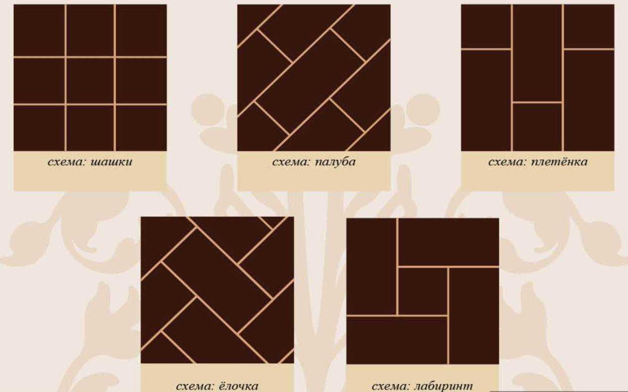 Схема укладки плитки на пол фото 26