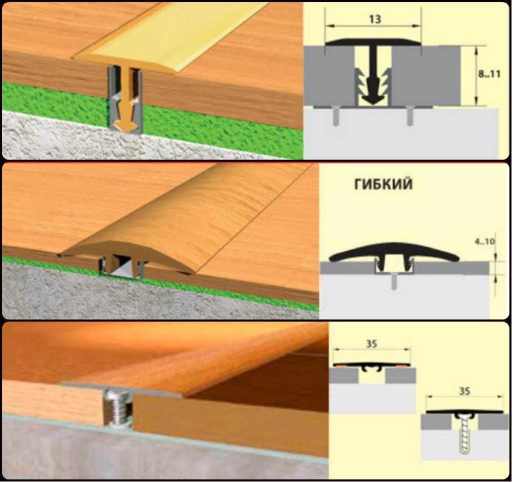 идея применения гибкого порога для ламината и плитки в отделке квартиры